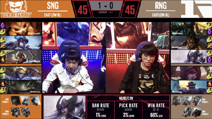 【战报】SNG关键决策改变僵持战局,RNG遭遇春季赛四连败